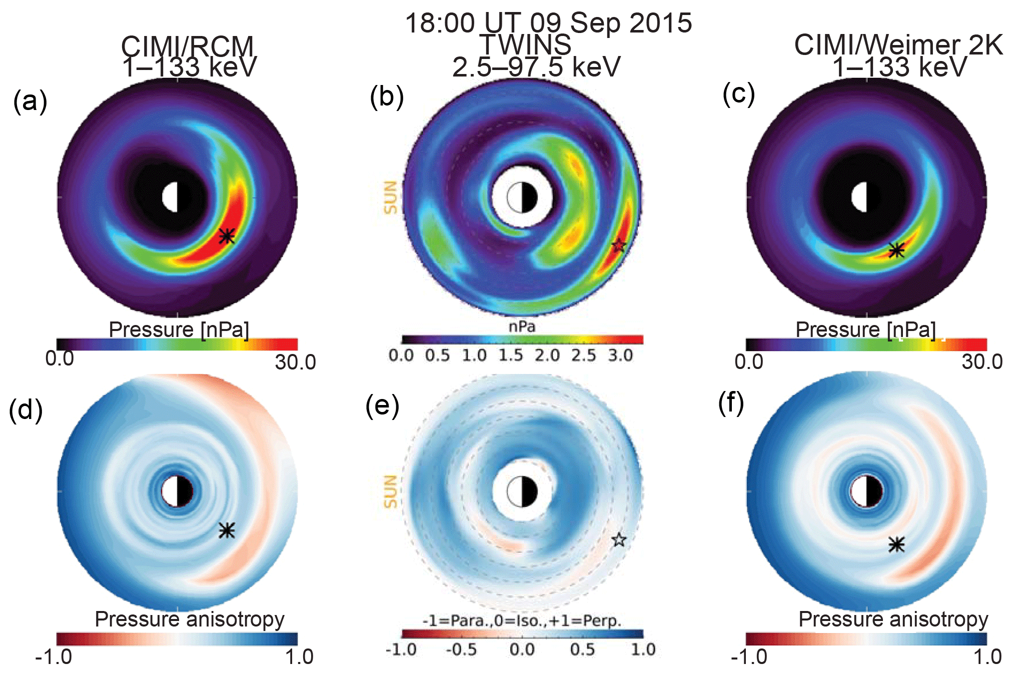 ANGEO - Dynamics of a geomagnetic storm on 7–10 September 2015 as