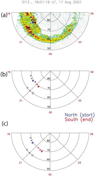 https://www.ann-geophys.net/36/1577/2018/angeo-36-1577-2018-f07