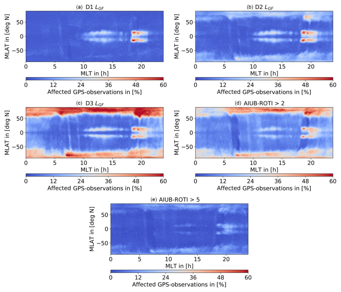 ANGEO - Mitigation of ionospheric signatures in Swarm GPS gravity