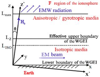 https://www.ann-geophys.net/38/207/2020/angeo-38-207-2020-f01