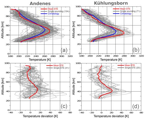 https://www.ann-geophys.net/38/373/2020/angeo-38-373-2020-f02