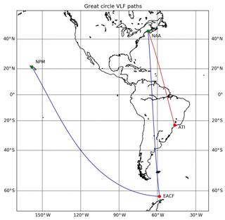 https://www.ann-geophys.net/38/385/2020/angeo-38-385-2020-f01