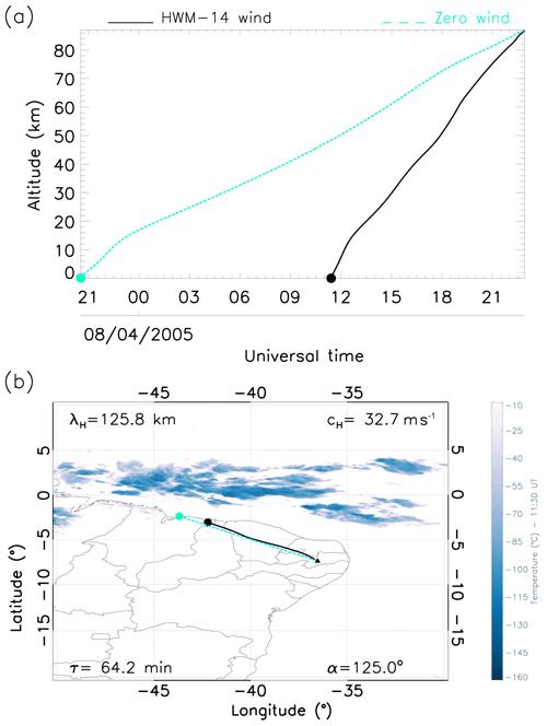 https://www.ann-geophys.net/38/507/2020/angeo-38-507-2020-f06