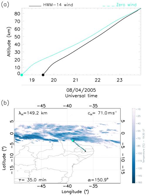 https://www.ann-geophys.net/38/507/2020/angeo-38-507-2020-f08